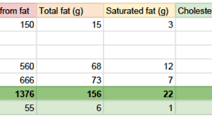 calorie counter excel spreadsheet eymir
