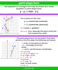 point of rotation a maths dictionary