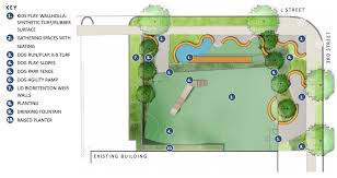 The Latest Design For The New Third Street Park In Noma Emphasizes Kids And Dogs Greater Greater Washington