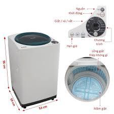 Top 5 máy giặt dưới 3 triệu tốt nhất, vừa bền tiết kiệm nước ...