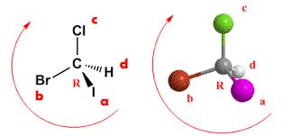Nomenclatura de enantiómeros