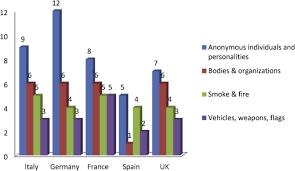 multimodal framing devices in european