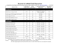 Baseball Softball Field Dimensions