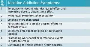 nicotine addiction the science behind