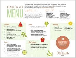 healthful nutrition initiatives