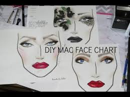 diy printable mac face charts part