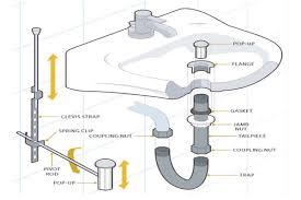 bathroom sink faucet components verso