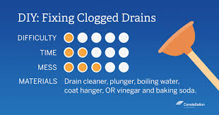 diy how to fix a clogged drain