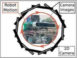 mobile robot for bridge bearing