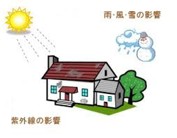塗り替えの必要性|札幌・北広島・塗装専門店のノース・ペインティング ...