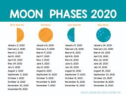 Full Moon & Autism With FREE Printable ...