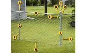 Diagramme Electric Fence Diagram Pdf Full Version Hd Quality Diagram Pdf Ypelectronic Gifanimata It