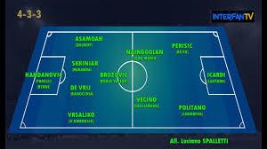 Inter-Barcellona: le scelte di Spalletti, modulo e formazione ...