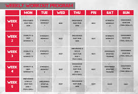 training plan for obstacle course race