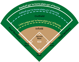 Portable Baseball Fence Baseball Fence Store