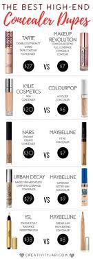 makeup skin makeup makeup tips