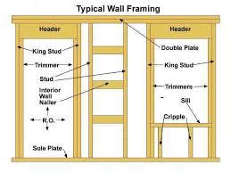 frame the ultimate off grid cabin