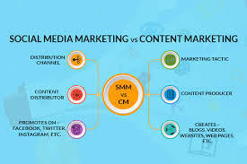 What is the difference between social media marketing & content ...