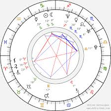 Polly Maberly Birth Chart Horoscope, Date of Birth, Astro