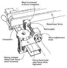 A Micro Adjustment For The Saw Fence Finewoodworking