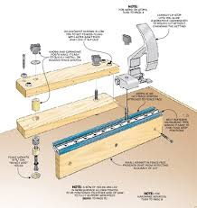 Benchtop Miter Saw Fence Woodworking Project Woodsmith Plans