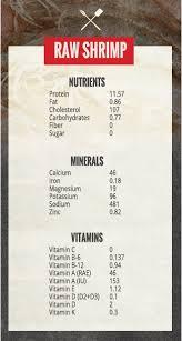 nutrition facts american shrimp