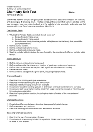 chemistry unit test name revision sheet