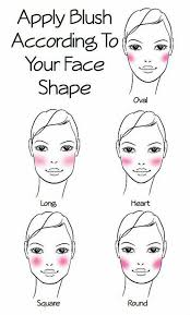 apply blush to suit your face shape