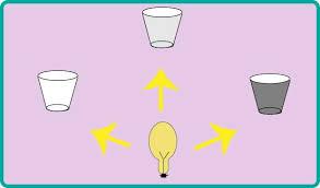 transpa versus translucent