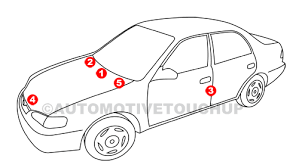 mitsubishi paint code locations touch