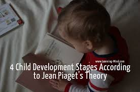 child development stages according to jean piaget s theory