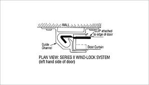 Image result for roller door windlock guide