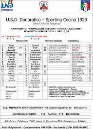 Toscana, Promozione: Donoratico - Cecina 0-2