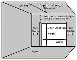 the plete guide to garage door sizes