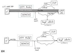1.1.1.1 with WARP  แอพพลิเคชั่นที่ยกระดับความปลอดภัยในการใช้อินเตอร์เน็ตขึ้นอีก 1 ระดับ | by  Nonthawit ??? (น้ำแข็ง) | THE EXISTING COMPANY