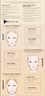 basic makeup tips pdf saubhaya makeup