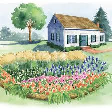 how to design a rain garden finegardening