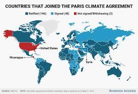 Paris climate agreement ...