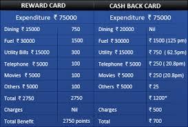 credit cards cash back vs reward