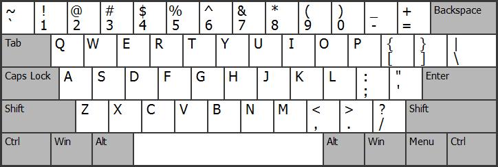 İngilizce klavyede virgül işareti nerede nasıl yapılır