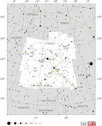 กลุ่มดาวหงส์ - วิกิพีเดีย
