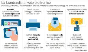 Referendum Lombardia e Veneto, ecco come votare domenica 22 ottobre -  Tgcom24