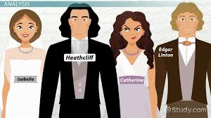 catherine heathcliff s relationship in wuthering heights