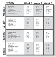 the 4 day workout university news