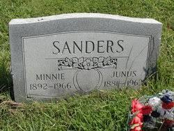 Minnie Sanders (1892-1966) - Find A Grave Memorial