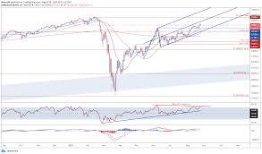 Dow Jones Industrial Average May Fall ...