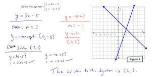 mth 237 linear algebra algebra helper