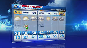 Weather Chicago IL 7 Day Forecast ...