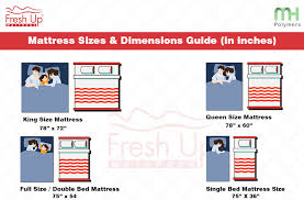 mattress size chart dimensions in