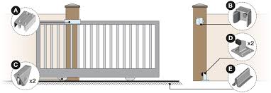 Sliding Gate Buying Guide Gate Motors Uk